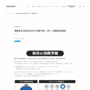 [来月の消費予報・2016年2月](消費意欲指数)