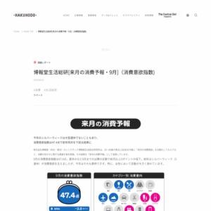 [来月の消費予報・2016年9月](消費意欲指数)