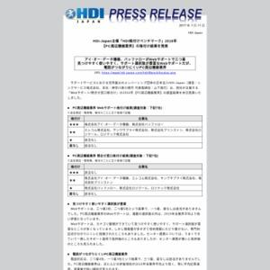 「HDI格付けベンチマーク」2016年【PC周辺機器業界】