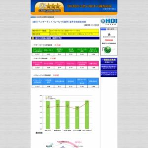 「問合せ窓口格付け」2013年度調査【銀行(インターネットバンキング)業界】