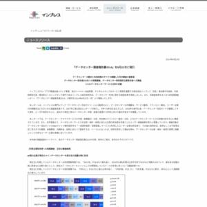 データセンター調査報告書2014