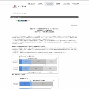 格安SIMカード利用に関する調査