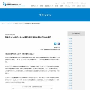 日本のシンガポールへの著作権料支払い額は約2000億円
