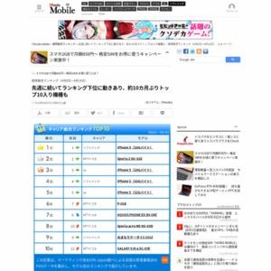 携帯販売ランキング(2013年4月8日~4月14日)