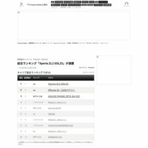 スマートフォン販売ランキング(2014年7月21日~7月27日)
