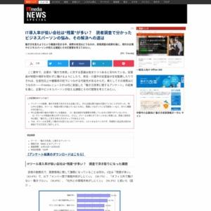 「働き方改革」に関するアンケート