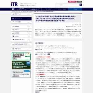 GRC分野における国内需要の調査結果