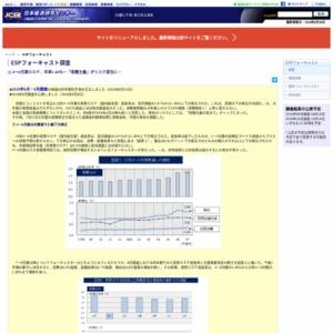 ESPフォーキャスト調査 2014年4月調査