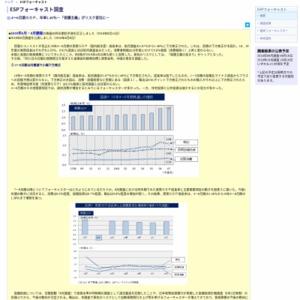 ESPフォーキャスト2015年3月調査「15年度名目成長率は2.80%に―消費者物価は下方修正」