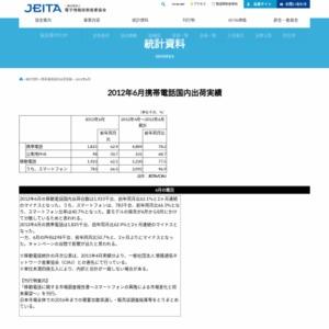 移動電話国内出荷統計(2012年6月分)