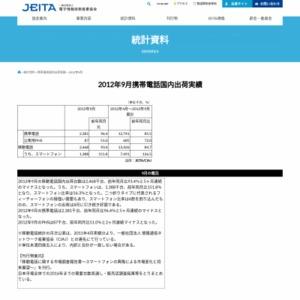 移動電話国内出荷統計(2012年9月分)