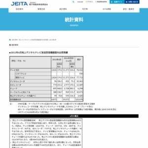 地上デジタル放送受信機国内出荷実績