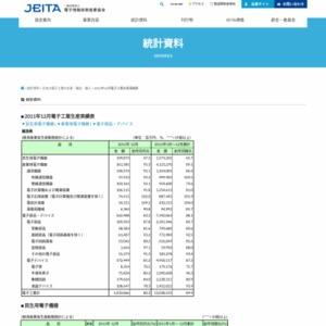 日本の電子工業の生産(2011年12月分)