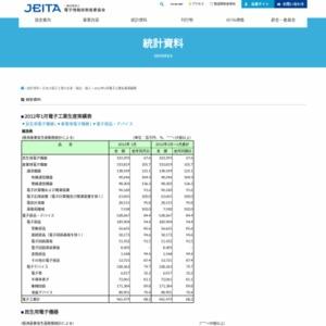 日本の電子工業の生産(2012年1月分)