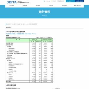 日本の電子工業の生産(2016年1月分)