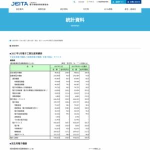 日本の電子工業の生産(2017年1月分)