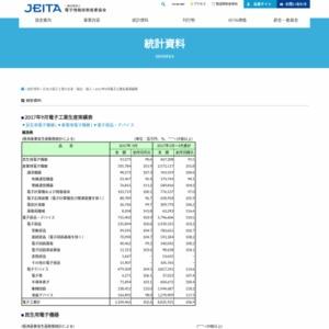 日本の電子工業の生産(2017年9月分)