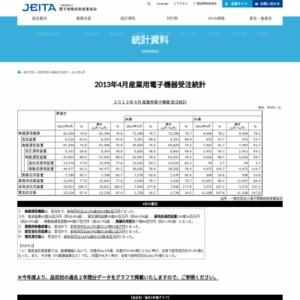 産業用電子機器受注統計(2013年4月分)