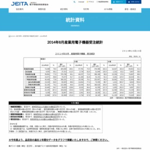 産業用電子機器受注統計(2014年8月分)