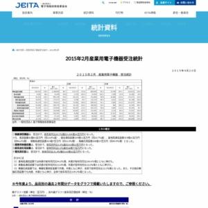 産業用電子機器受注統計(2015年2月分)
