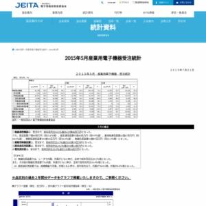 産業用電子機器受注統計(2015年5月分)