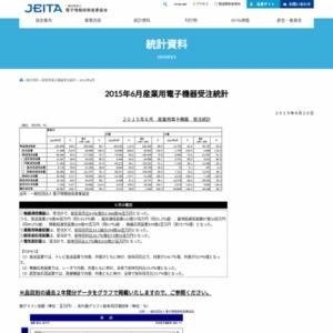 産業用電子機器受注統計(2015年6月分)
