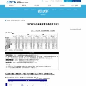 産業用電子機器受注統計(2015年10月分)