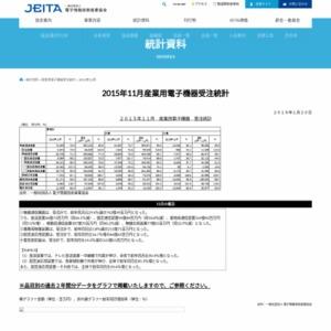 産業用電子機器受注統計(2015年11月分)