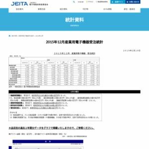 産業用電子機器受注統計(2015年12月分)