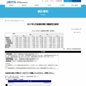 産業用電子機器受注統計(2017年2月分)