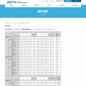 パーソナルコンピュータ国内出荷実績(2011年12月分)