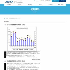 民生用電子機器国内出荷実績(2011年9月分)