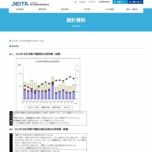 民生用電子機器国内出荷実績(2013年6月分)