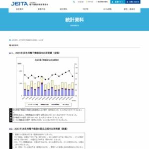 民生用電子機器国内出荷統計(2015年9月分)