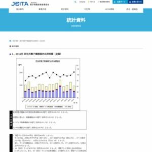 民生用電子機器国内出荷統計(2016年4月分)