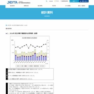 民生用電子機器国内出荷統計(2016年5月分)