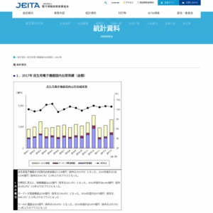 民生用電子機器国内出荷統計(2017年3月分)