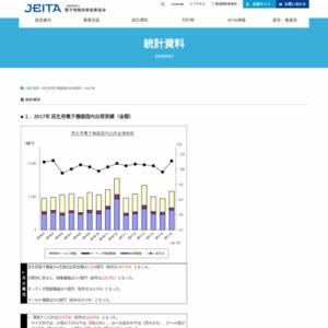 民生用電子機器国内出荷統計(2017年6月分)