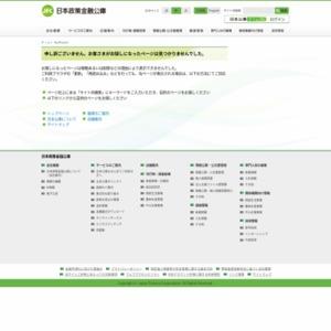 中小企業景況調査(2013年11月調査)