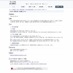 2012年(平成24年)の台風について