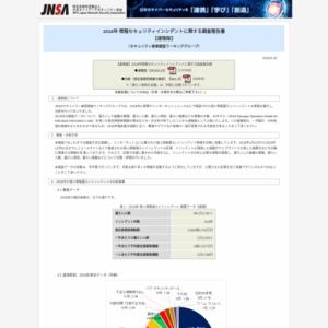 2013年 情報セキュリティインシデントに関する調査報告書