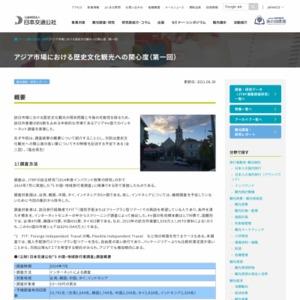 アジア市場における歴史文化観光への関心度(第一回)