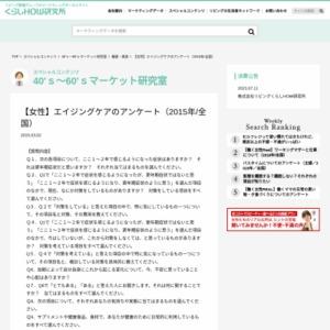 【女性】エイジングケアのアンケート(2015年/全国)