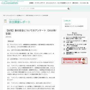 【女性】食の安全についてのアンケート(2015年/全国)