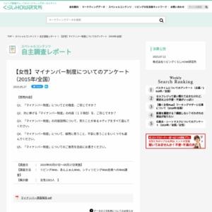 【女性】マイナンバー制度についてのアンケート(2015年/全国)
