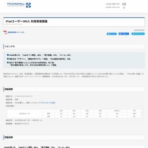iPadユーザ300人 利用実態調査