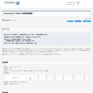 Facebookユーザ500人 利用実態調査