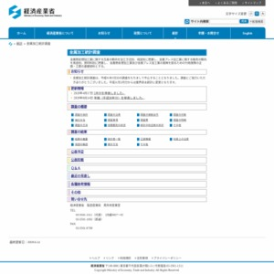 金属加工統計調査 (平成27年4月分)