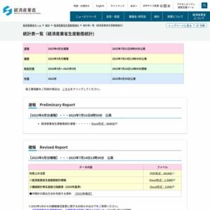 経済産業省生産動態統計 時系列表(61ヶ月)
