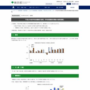 平成29年度学校保健統計速報(学校保健統計調査の結果速報)